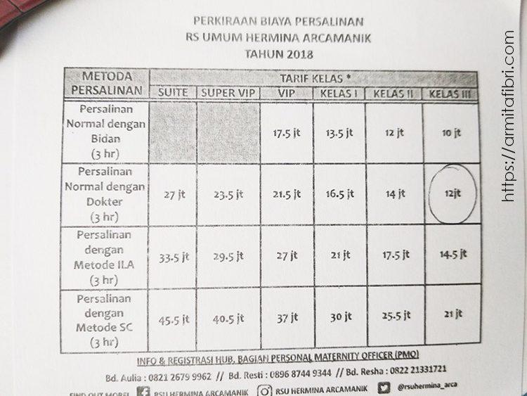 Perkiraan biaya persalinan 2018 di Bandung