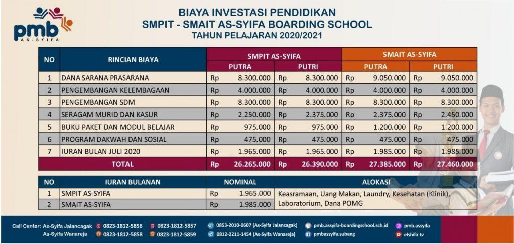 Berapa Biaya Masuk SMP Assyifa Subang